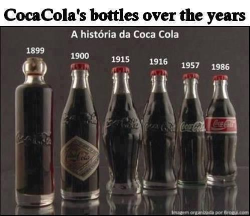 Coca Cola bottles over the years